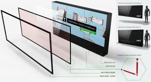 ALUGUEL E VENDA Moldura Touchscreen GRUPO NMAN - Solicite um orçamento